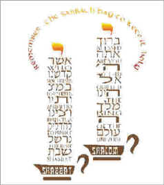 Shabbat Candle Blessing Image Antique And Victimist  sc 1 st  Image Antique and Candle Victimassist.Org & Shabbat Candle Lighting Blessing - Image Antique and Candle ...